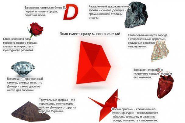 Червоний діамант став символом Донецька до Євро-2012