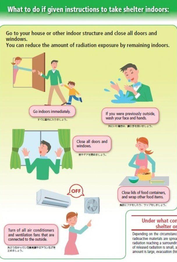 Японці навчаються на коміксах, як захищатися від радіації