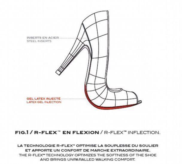 Созданы самые удобные в мире туфли на шпильке