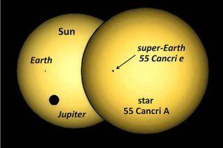 Науковці знайшли найщільнішу позасонячну екзопланету