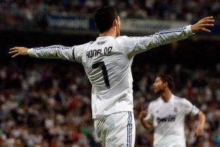 Кріштіану Роналду визнано найпопулярнішим футболістом світу