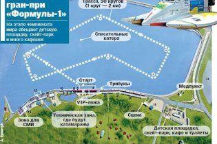 У Вишгороді триває масштабна підготовка до Формули-1