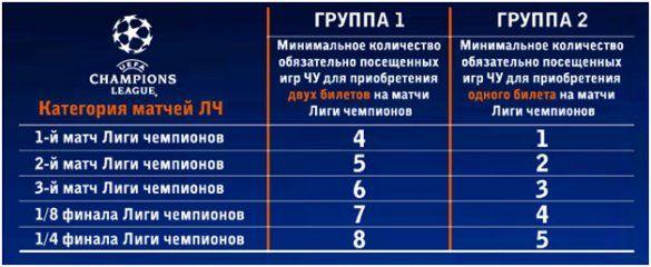 Шахтар-квиток_2
