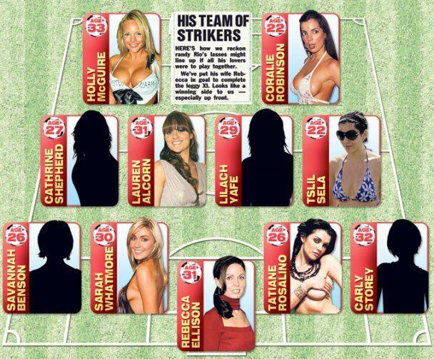 """Зірка """"Манчестер Юнайтед"""" зраджував дружині з десятьма дівчатами"""