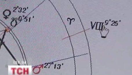 Астрологические прогнозы для Украины
