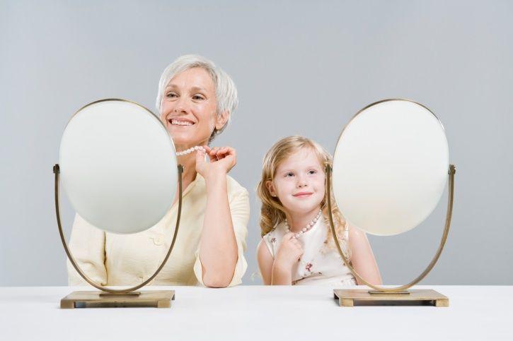 Отношение к возрасту