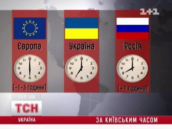01_clocks