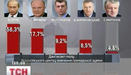 В России прошли президентские выборы
