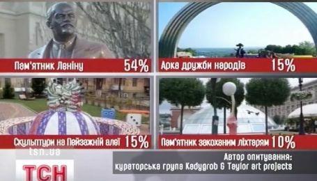 Иностранцы составили рейтинг киевских скульптур