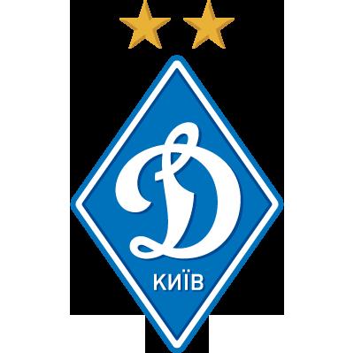 Эмблема ФК «Динамо Київ»