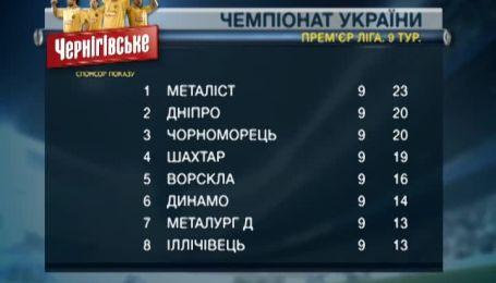 Турнірна таблиця чемпіонату України після 9 туру