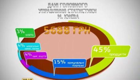 Киевляне тратят больше денег на алкоголь и сигареты, чем на образование