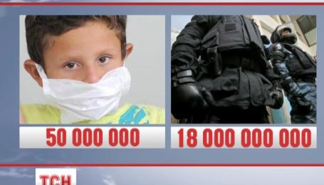 Майже у 5 разів менше коштів на лікування цьогоріч отримають онкохворі діти