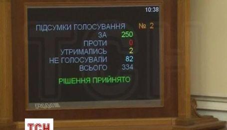 Рада закликала ООН розглянути ситуацію в Криму