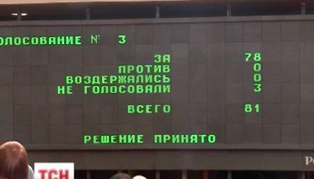 Украина готовится защищать украинцев в Крыму - социально и юридически