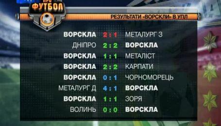 Результаты Ворсклы в чемпионате Украины