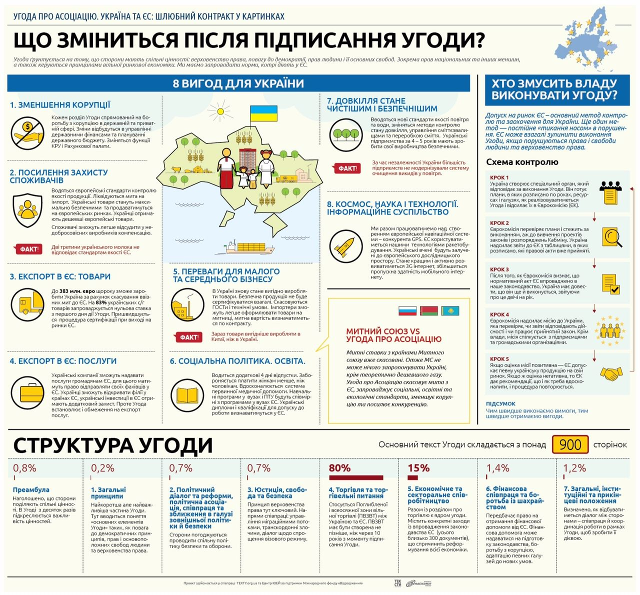 Евросоюз окончательно завершил ратификацию Соглашения об ассоциации Украина-ЕС - Цензор.НЕТ 4531