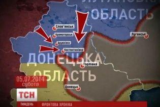 Під повним контролем бойовиків залишаються Горлівка, Донецьк, Луганськ та ще кілька міст