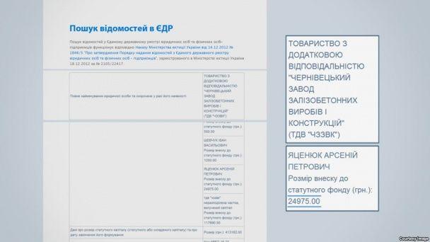 Яценюк виявився співвласником заводу залізобетонних конструкцій у Чернівцях