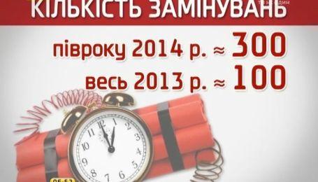 Українці все менше реагують на повідомлення про псевдомінування