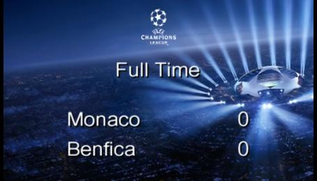 Монако - Бенфика - 0:0. Видео матча
