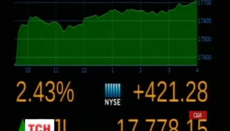 Фондова біржа Нью-Йорка зростає рекордними темпами