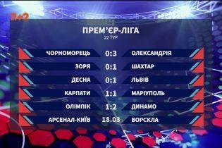 Чемпіонат України: результати 22 туру та анонс наступних матчів