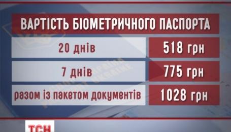 В Украине начинают принимать документы на биометрические паспорта