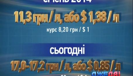 Цена на бензин в Украине растет из-за роста курса доллара