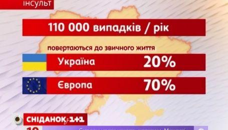 Украинцы из-за нездорового питания и курения пополняют статистику больных с инсультом