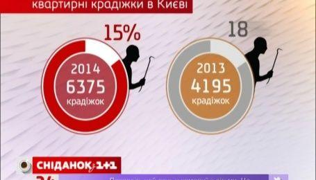 Кількість квартирний крадіжок в Україні рекордно збільшилась