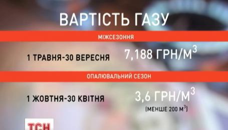 Отопительный сезон в Украине станет длиннее и дороже
