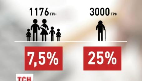 Субсидии могут оформить 4 миллиона граждан