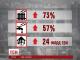 Ціни на комунальні послуги зростуть із 1 квітня