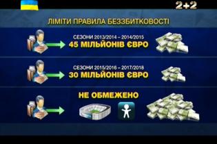 Фінансовий фейр-плей у футболі: чим страшний він для українських клубів