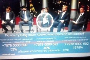 У Криму на проросійському каналі проти татарського телебачення проголосували 1678%