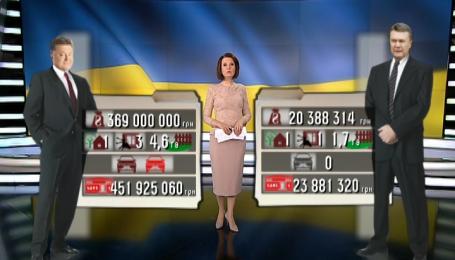 Декларация Порошенко значительно убедительнее,чем отчет о доходах Януковича