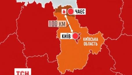 Грозит ли Киеву радиоактивный пепел