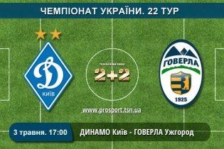Чемпіонат України. Динамо - Говерла - 6:0. Відео матчу