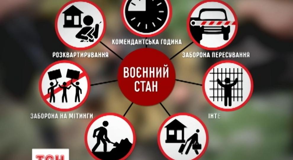 Картинки по запросу воєнний стан в україні