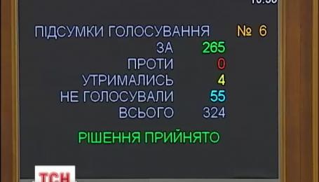 Україна призупинила дотримання міжнародних угод на час російської агресії