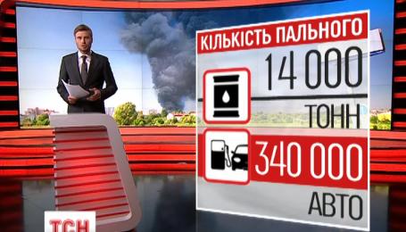 14 тысяч тонн топлива в Василькове будут гореть минимум двое суток