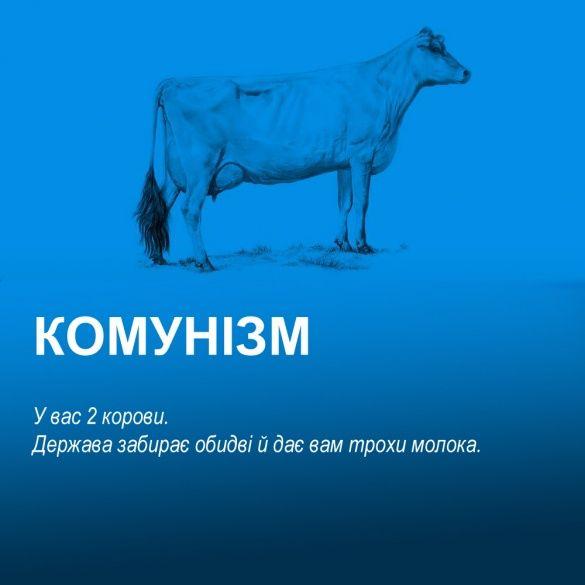 Світова економіка на коровах_11