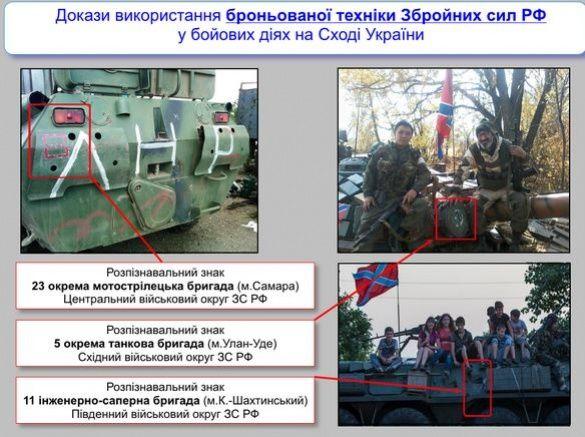 Докази безпосередньої участі військових і техніки ЗС РФ_1