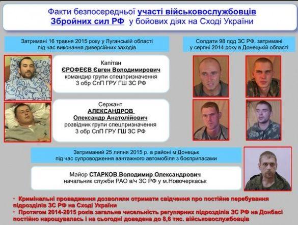 Докази безпосередньої участі військових і техніки ЗС РФ_2