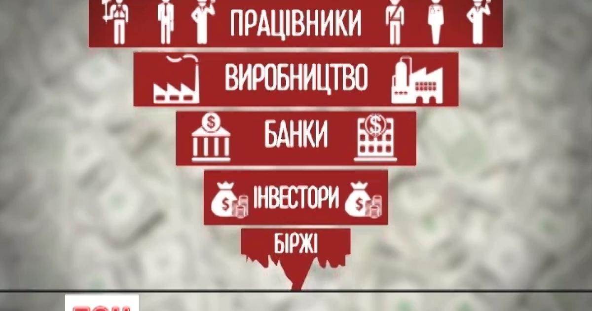 """Кризис """"Made in China"""": как паника и шторм на финансовых рынках мира повлияют на кошельки украинцев"""