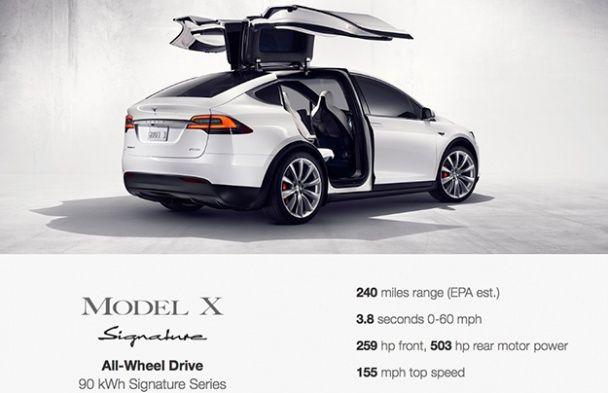 Tesla открыла онлайн-конфигуратор кроссовера Model X
