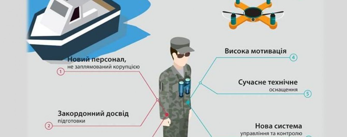 В Україні створять рибний патруль та змінять правила рибальства. Інфографіка