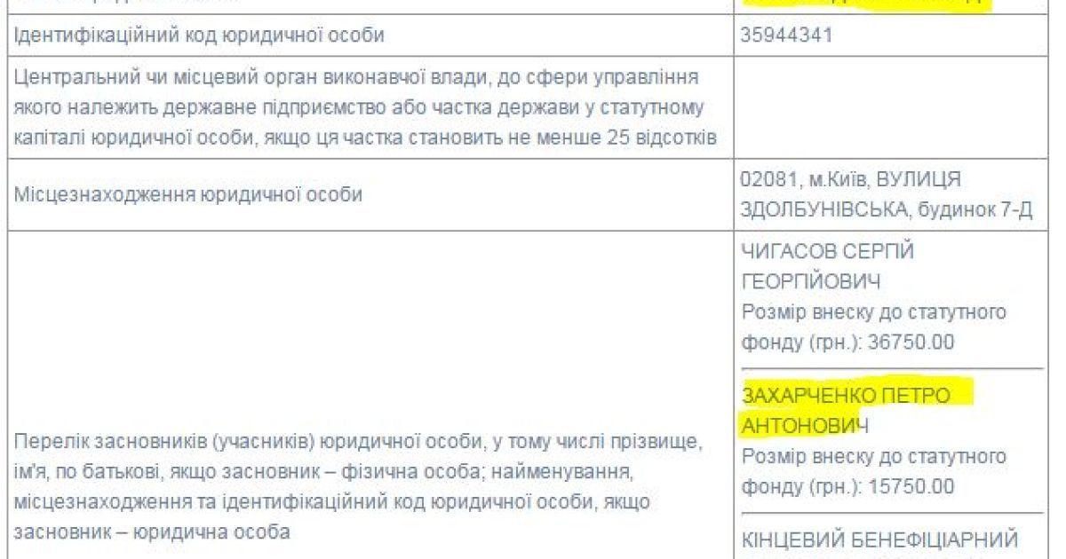 Экс-заместитель Целовальника скрыл бизнес @ Наші гроші