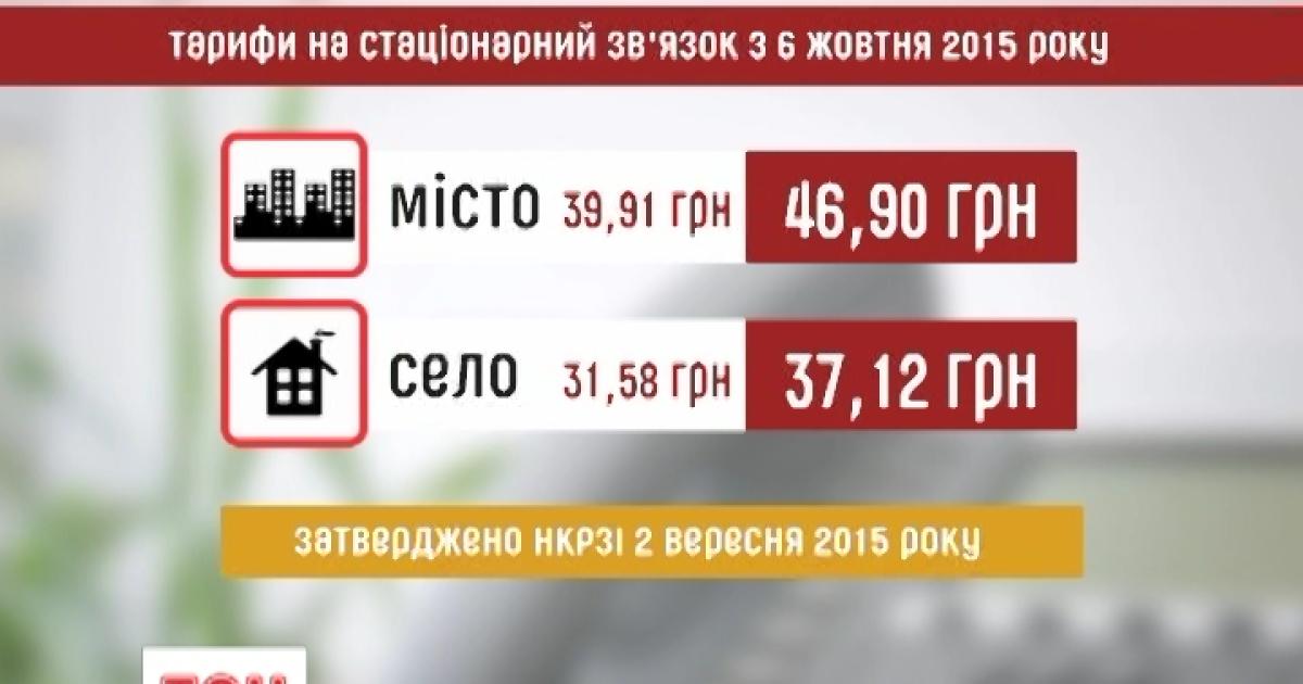 В Україні зросла плата за стаціонарні телефони